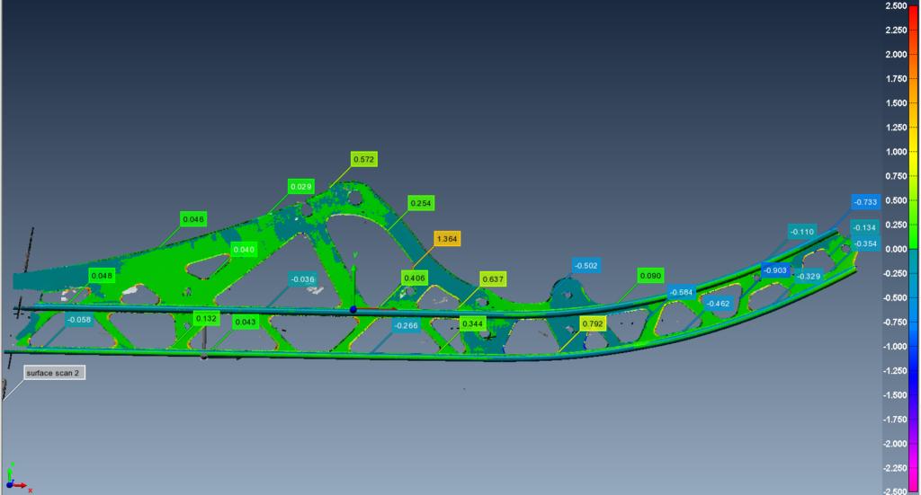 rail scan2